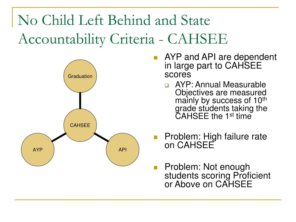 No Child Left Behind and State Accountability Criteria - CAHSEE