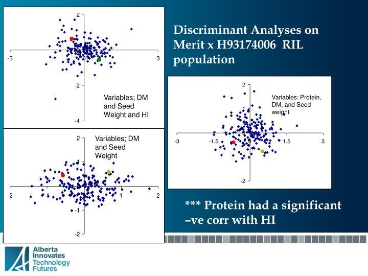 Discriminant Analyses on Merit x H93174006  RIL population