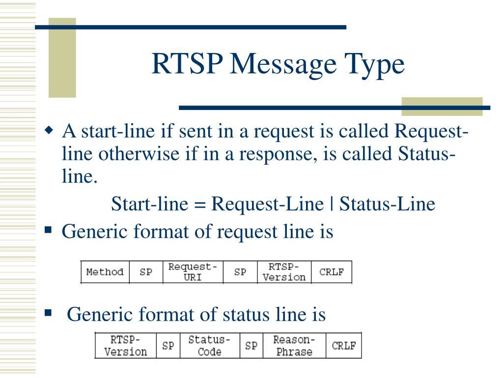 RTSP Message Type