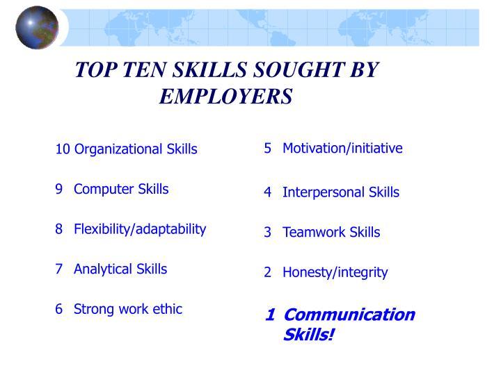 10 Organizational Skills