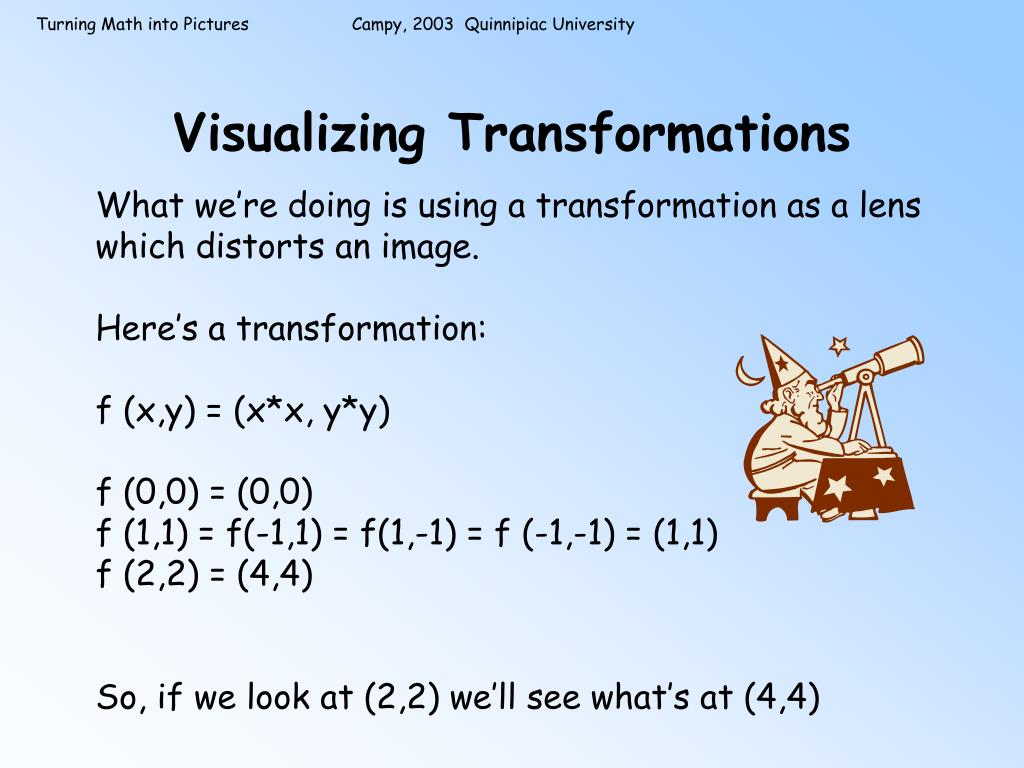 Visualizing Transformations