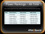 power rankings all time