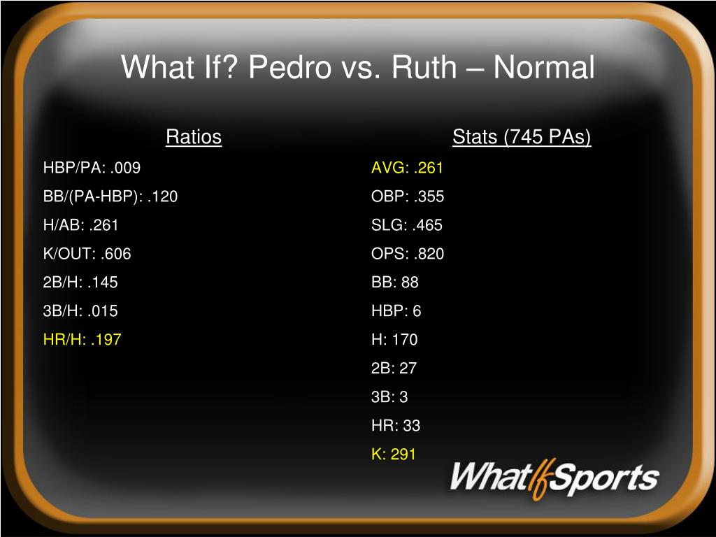 What If? Pedro vs. Ruth – Normal