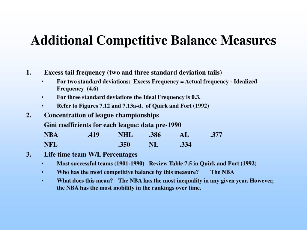 Additional Competitive Balance Measures