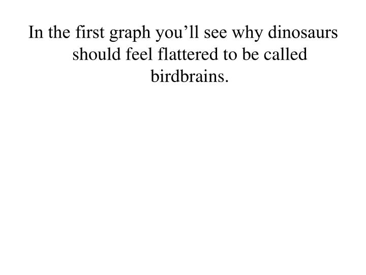 In the first graph you'll see why dinosaurs should feel flattered to be called birdbrains.