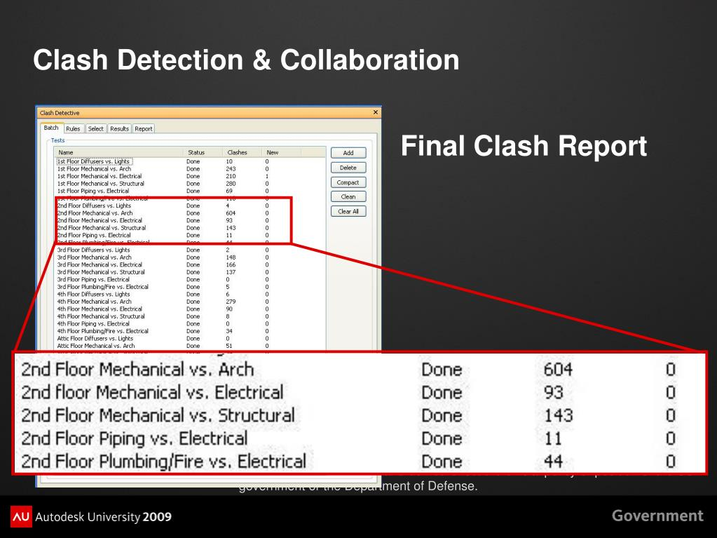Clash Detection & Collaboration
