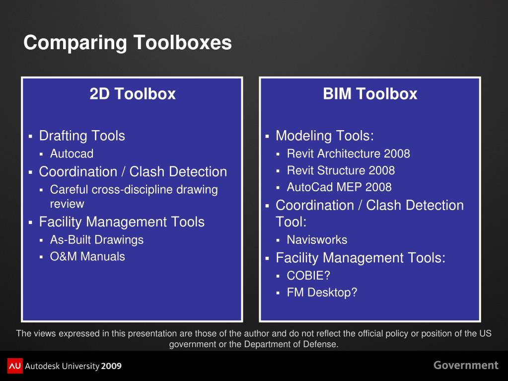 2D Toolbox