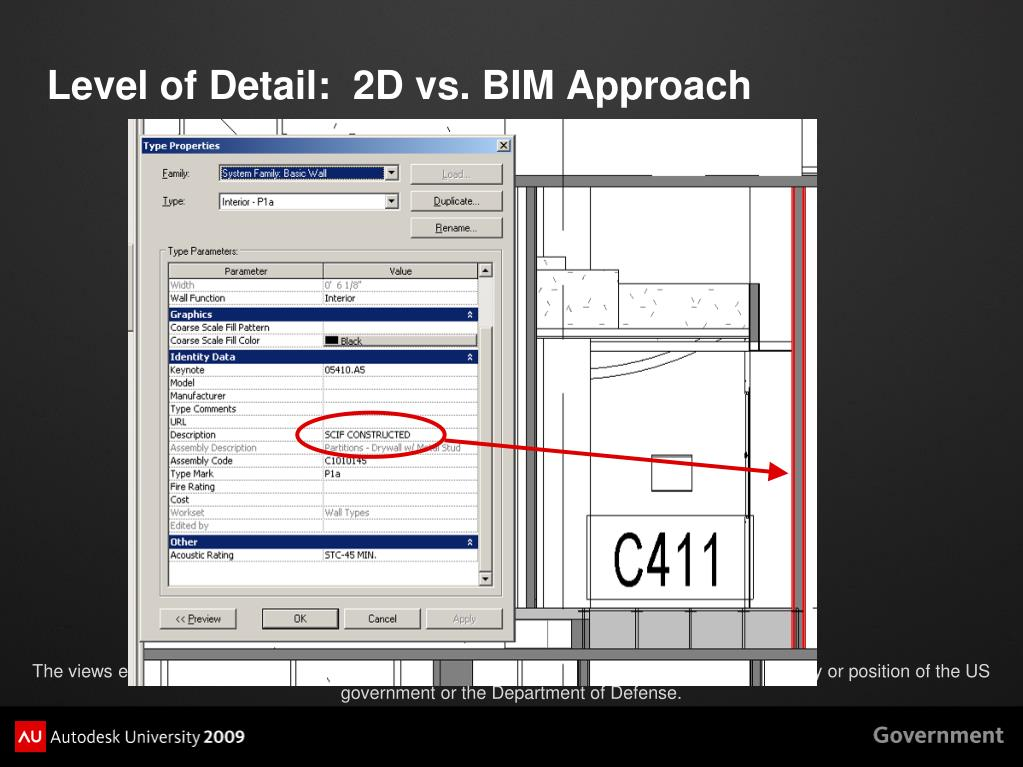 Level of Detail:  2D vs. BIM Approach