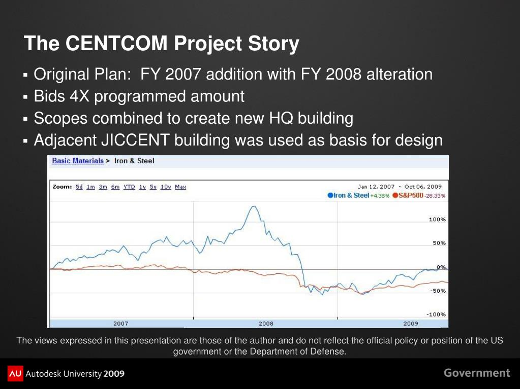The CENTCOM Project Story