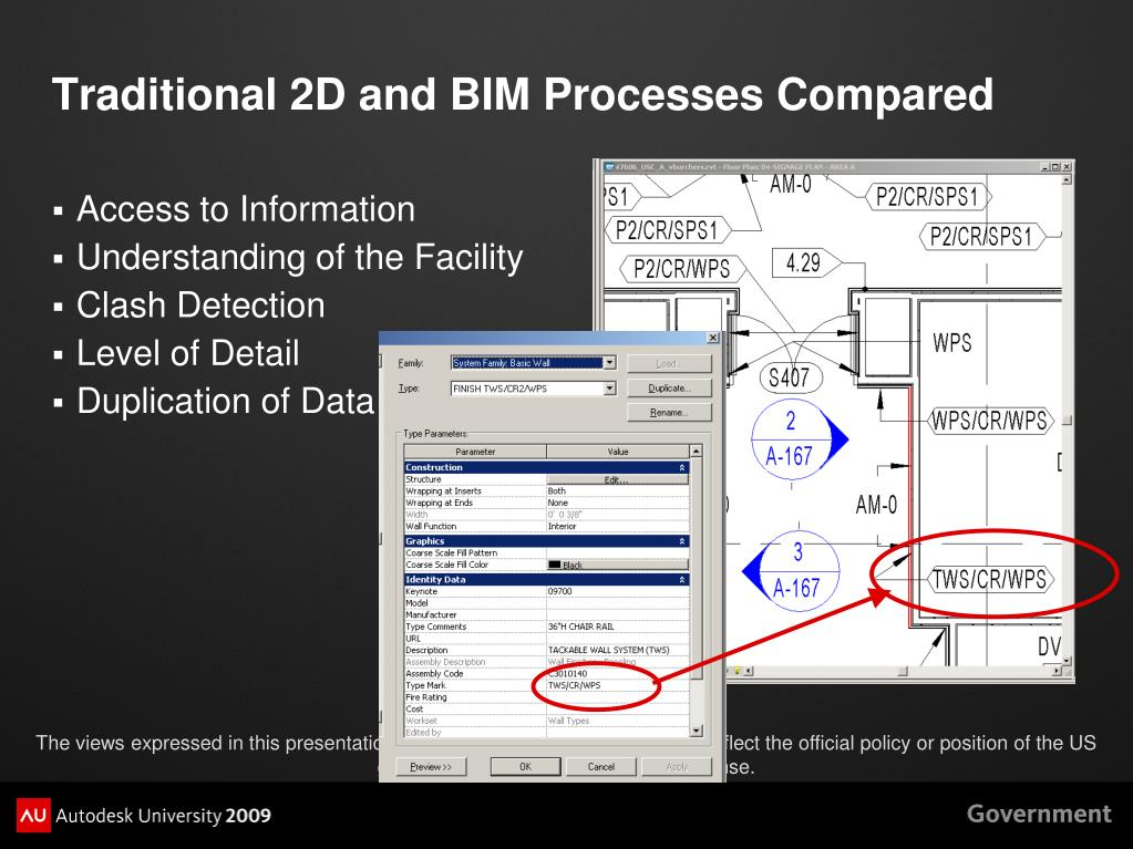 Traditional 2D and BIM Processes Compared