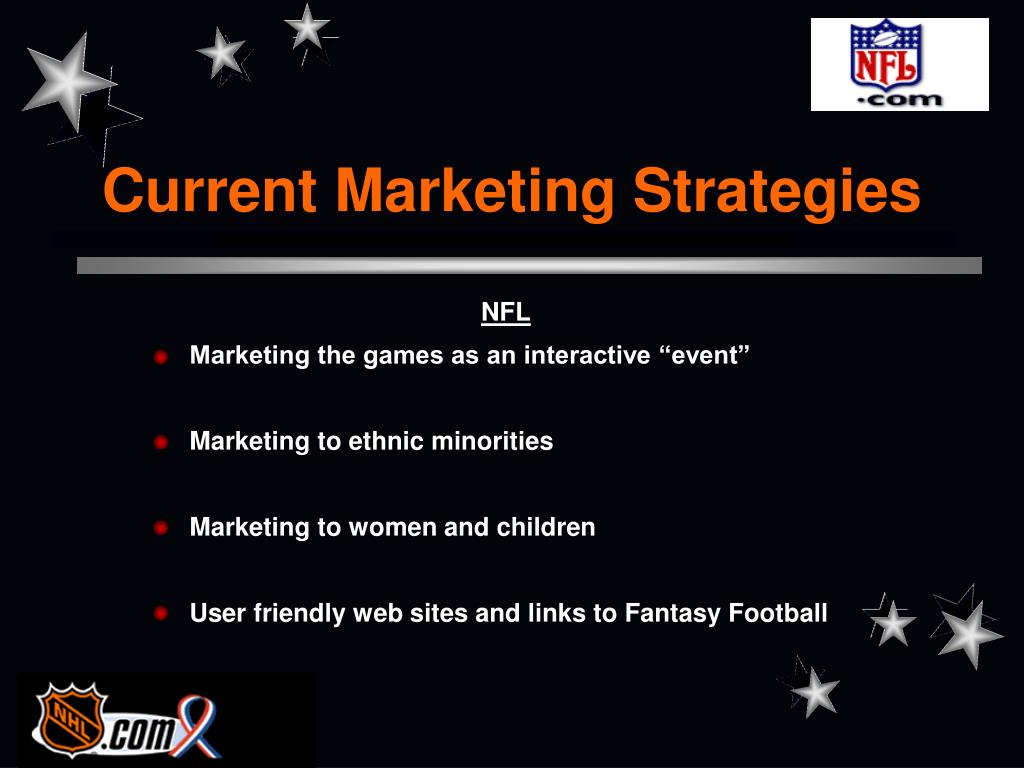 Current Marketing Strategies