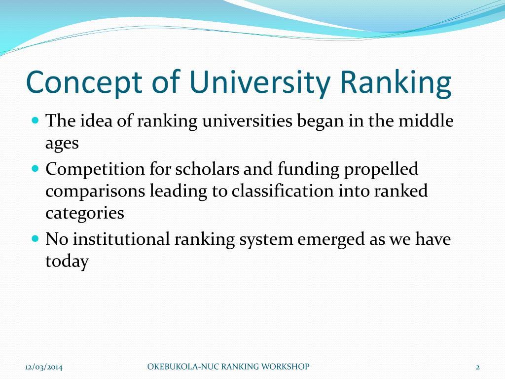 Concept of University Ranking