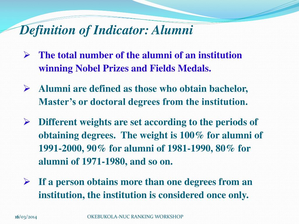 Definition of Indicator: Alumni