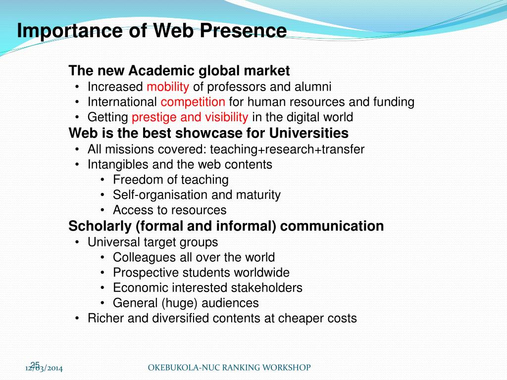 Importance of Web Presence
