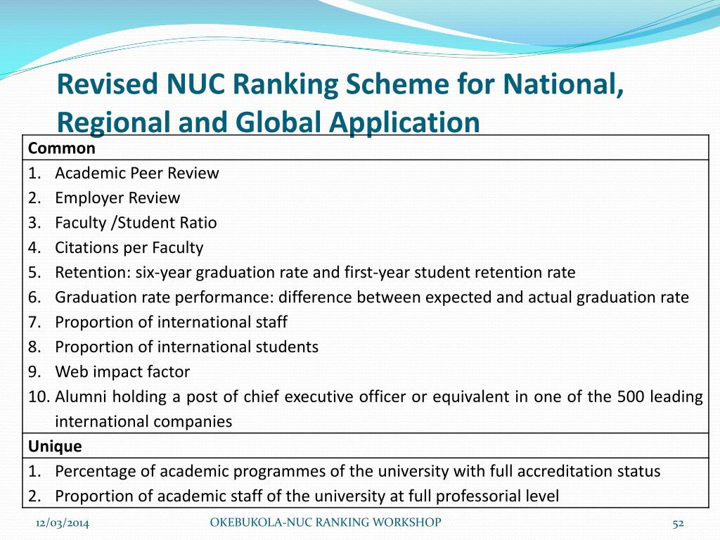 Revised NUC Ranking Scheme for National, Regional and Global Application