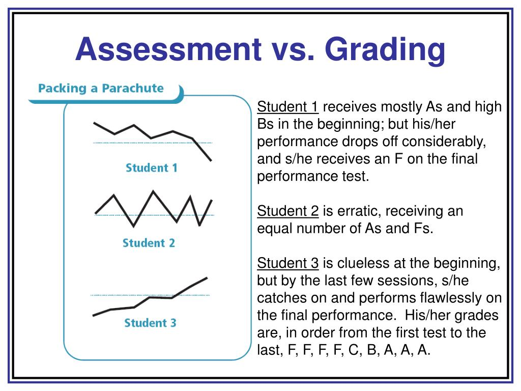 Assessment vs. Grading