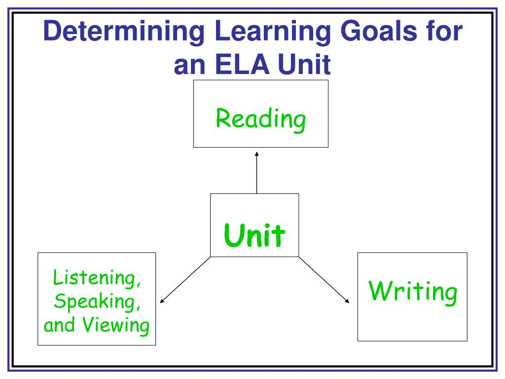 Determining Learning Goals for an ELA Unit