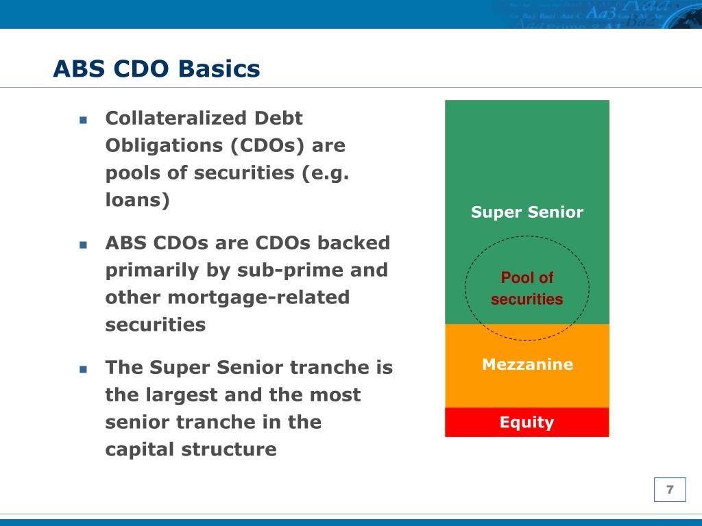 ABS CDO Basics