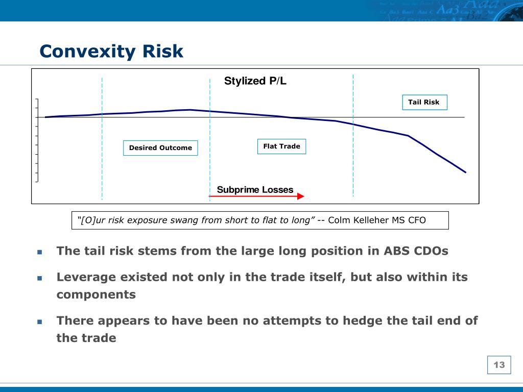 Convexity Risk