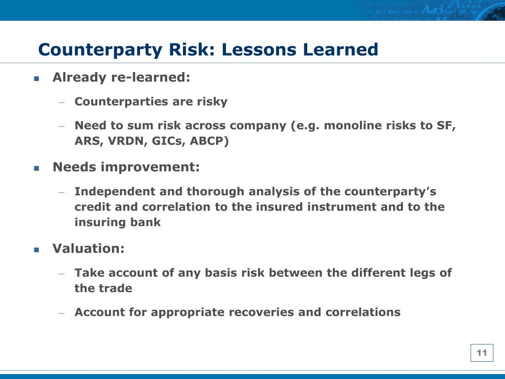 Counterparty Risk: Lessons Learned