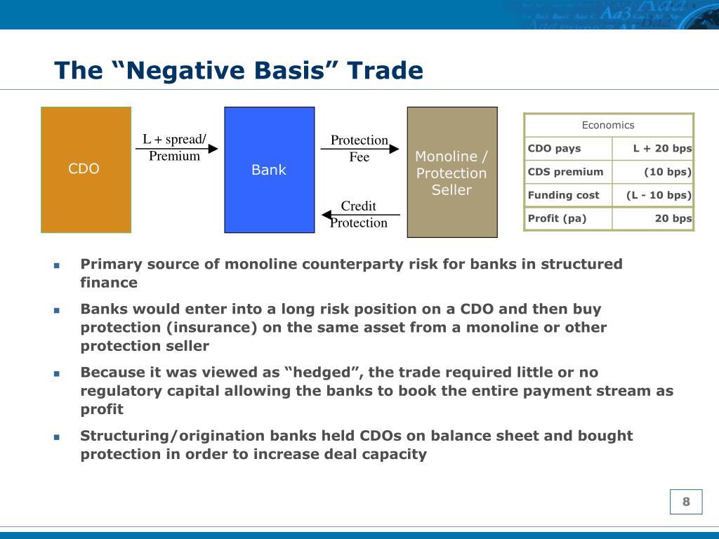 "The ""Negative Basis"" Trade"