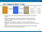 the negative basis trade