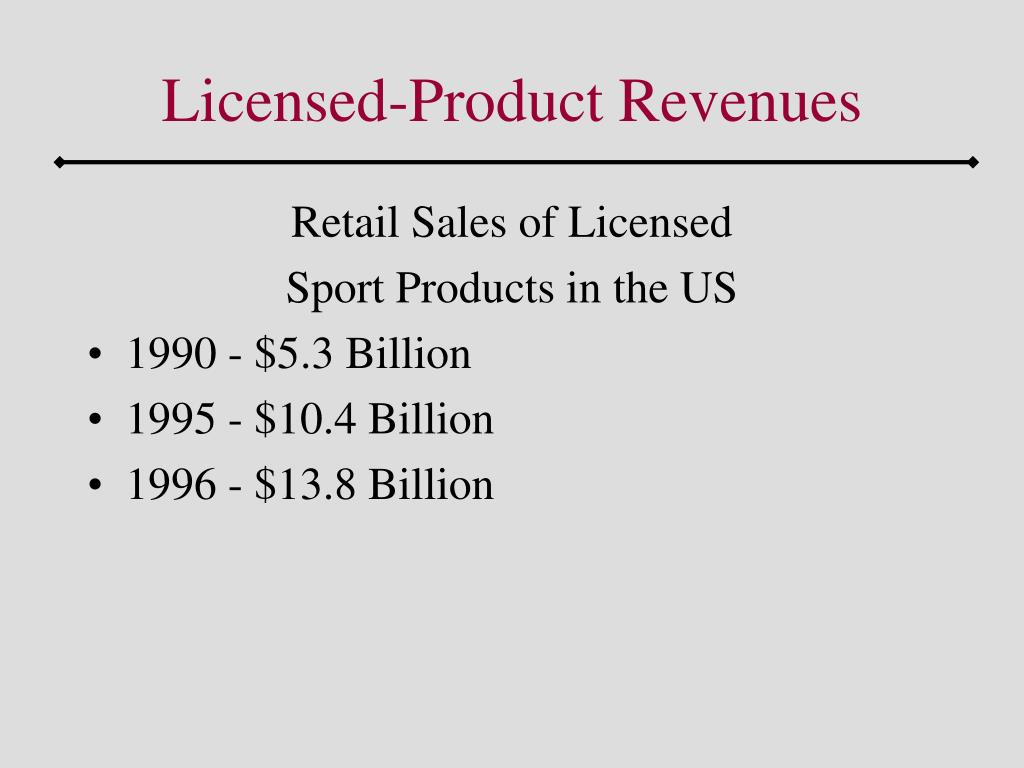 Licensed-Product Revenues