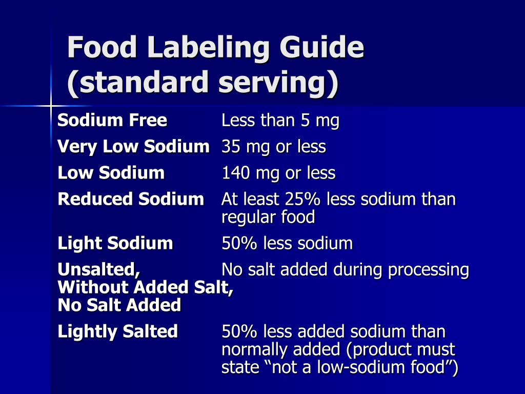 Food Labeling Guide (standard serving)