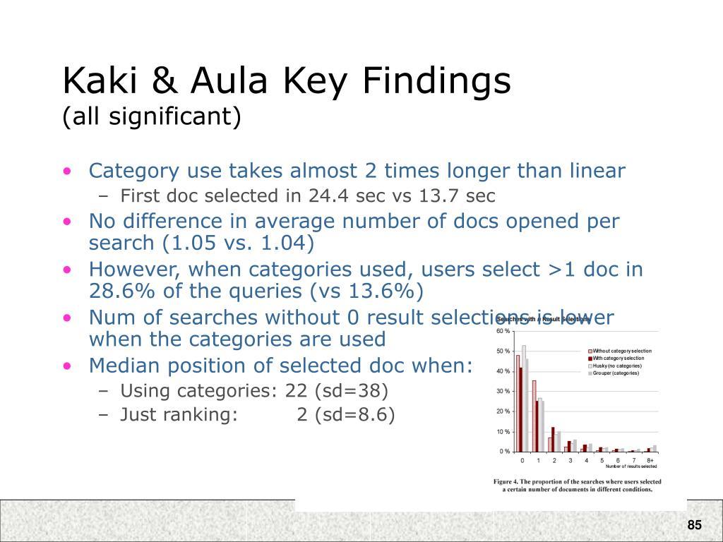 Kaki & Aula Key Findings
