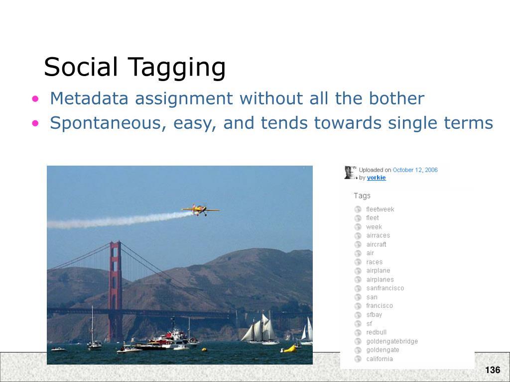 Social Tagging