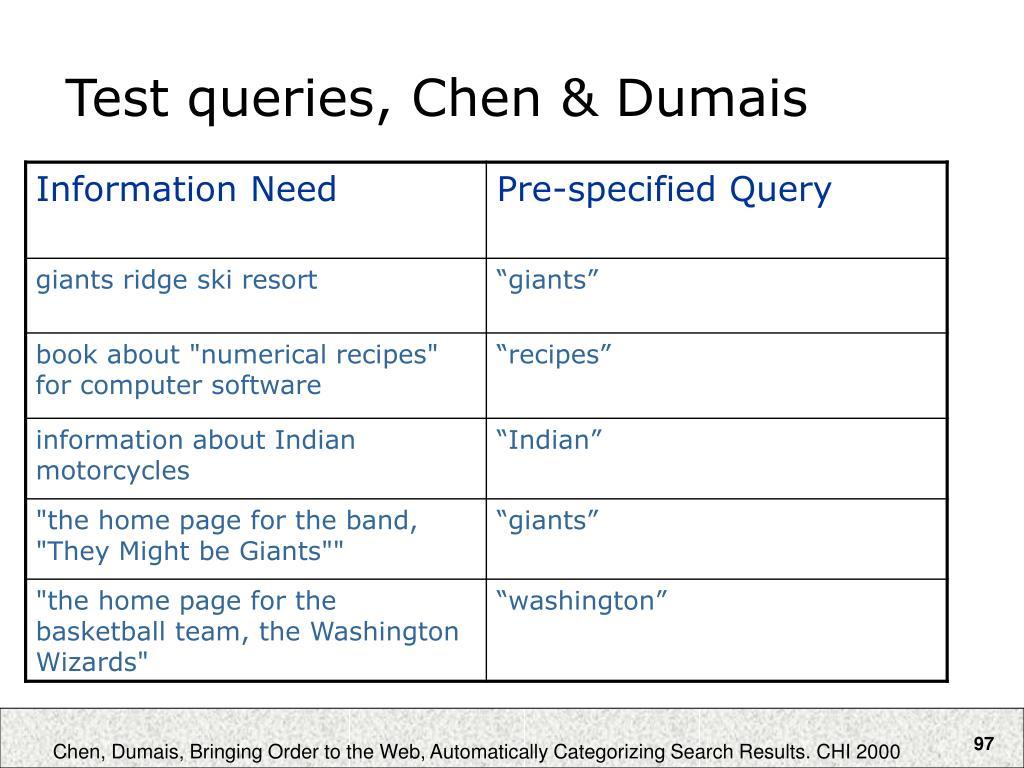 Test queries, Chen & Dumais