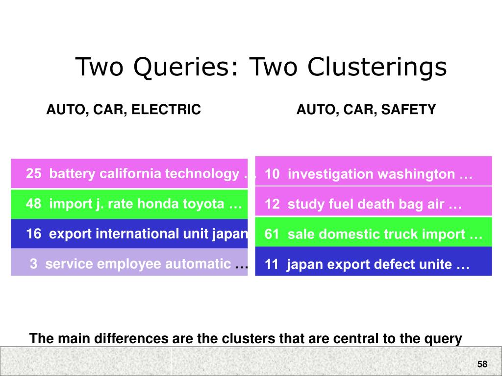 Two Queries: Two Clusterings