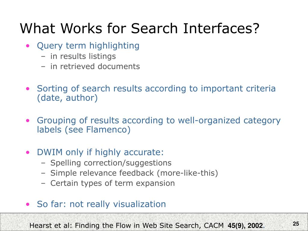 What Works for Search Interfaces?