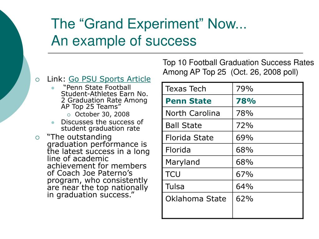 """The """"Grand Experiment"""" Now..."""