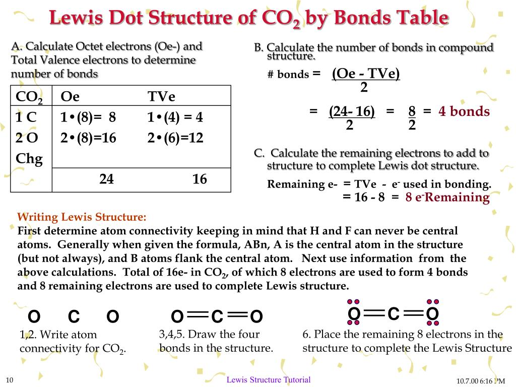 PPT - Drawing Lewis Structures A Tutorial on Writing Lewis ...