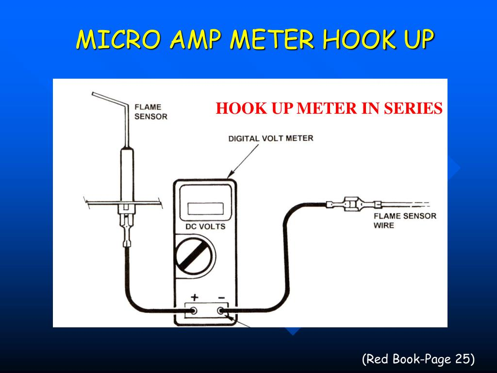 MICRO AMP METER HOOK UP