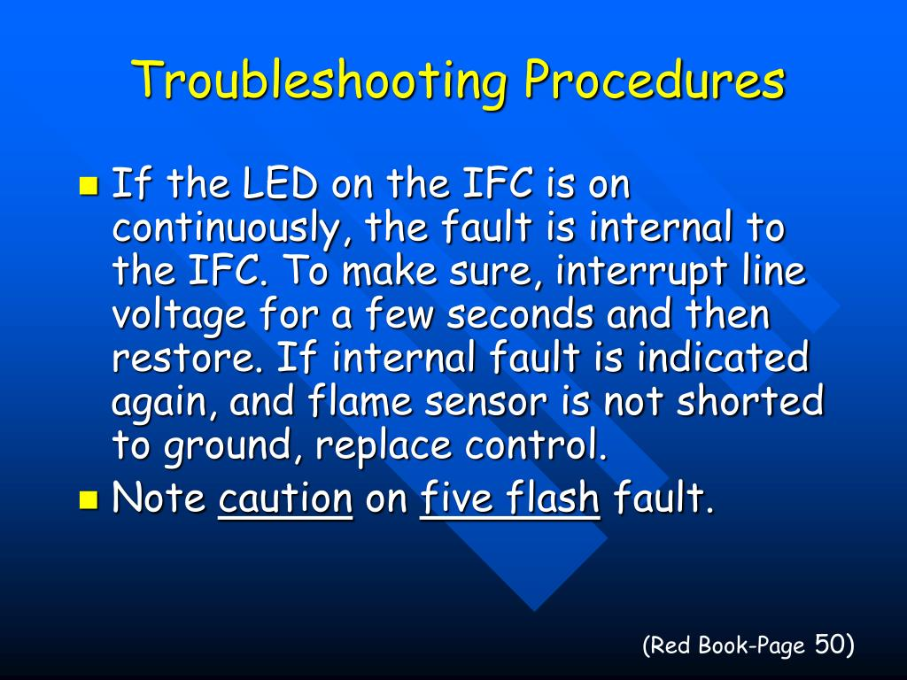 Troubleshooting Procedures