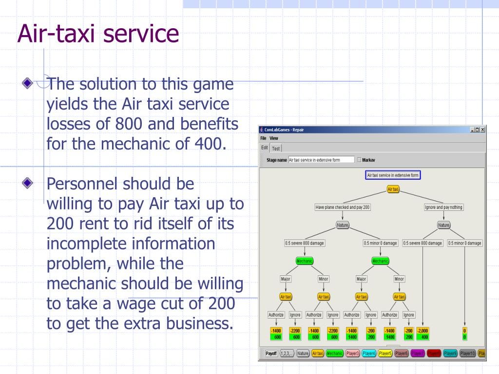 The solution to this game yields the Air taxi service losses of 800 and benefits for the mechanic of 400.