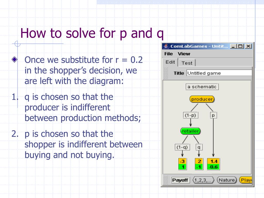 How to solve for p and q