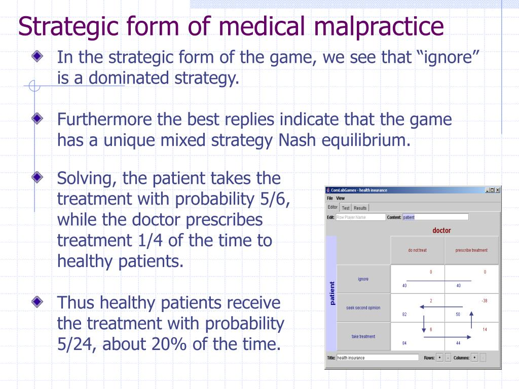 Strategic form of medical malpractice