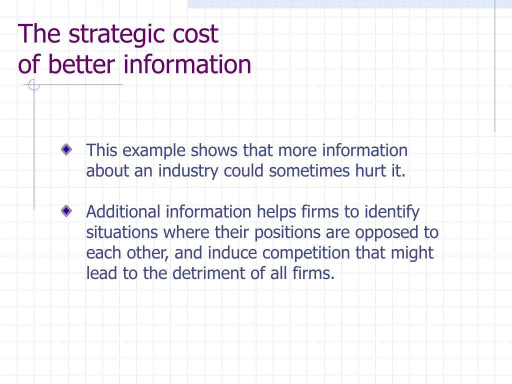 The strategic cost