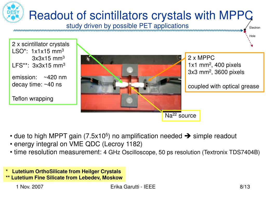 2 x scintillator crystals