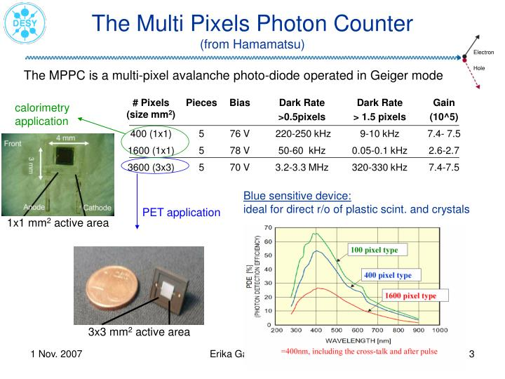 The multi pixels photon counter from hamamatsu