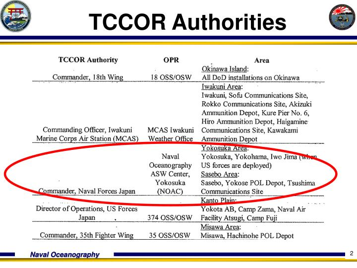 TCCOR Authorities