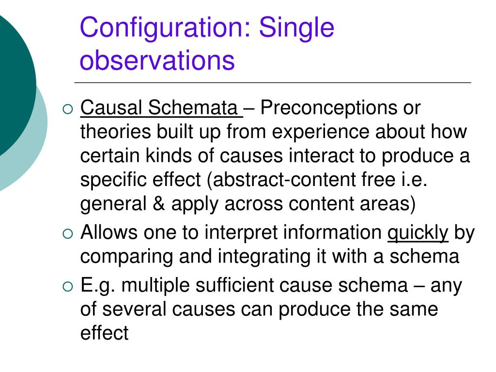 Configuration: Single observations