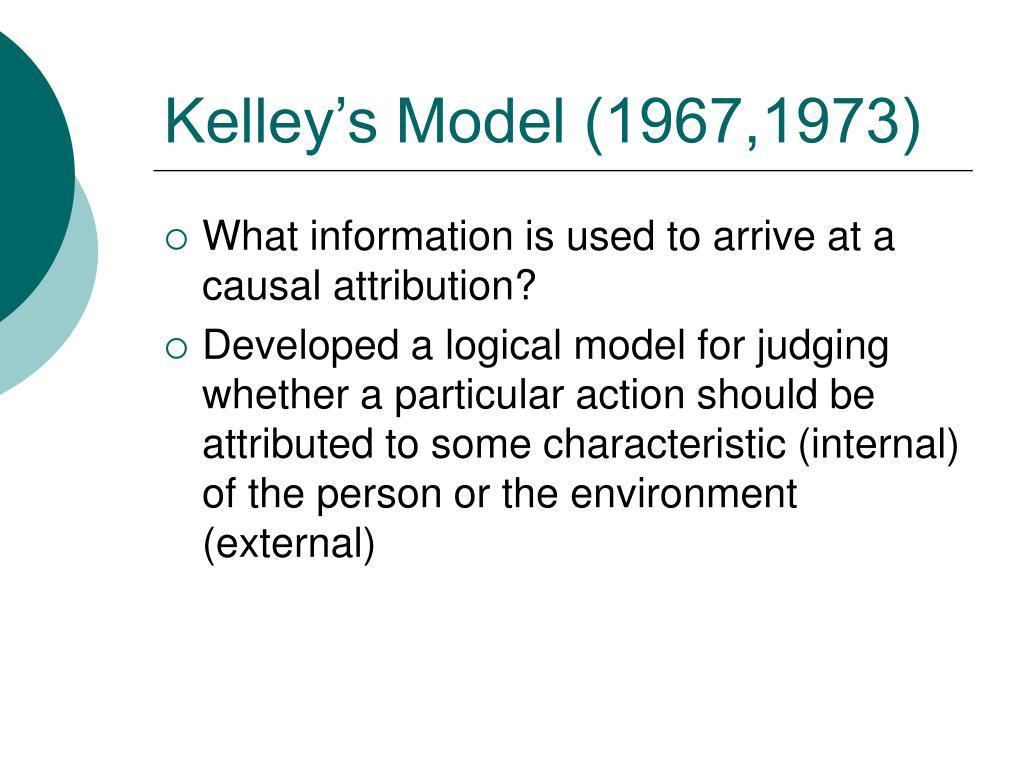 Kelley's Model (1967,1973)