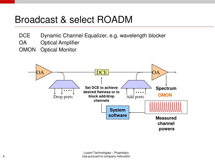 Broadcast & select ROADM