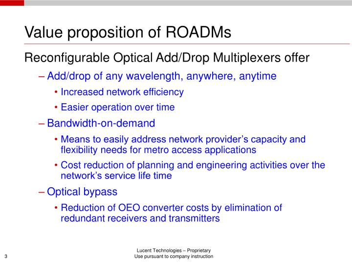 Value proposition of roadms