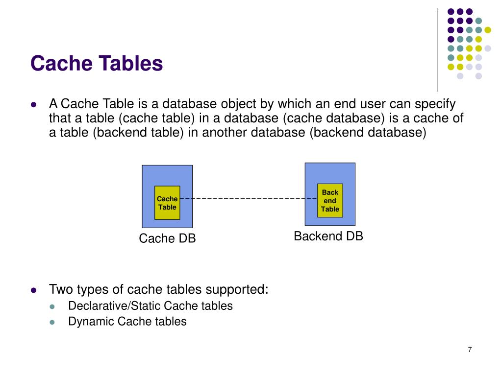 Cache Tables