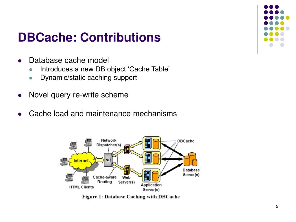 DBCache: Contributions